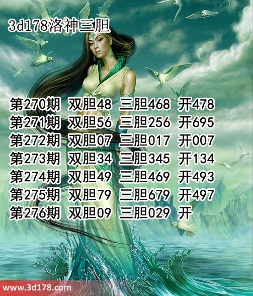 第2019276期3d洛神三胆图强力推荐:029