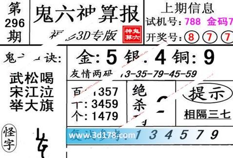 鬼六神算报3d第2019296期推荐百位:1357