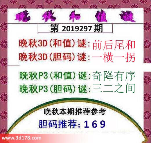3d红五晚秋图第2019297期胆码推荐:1 6 9