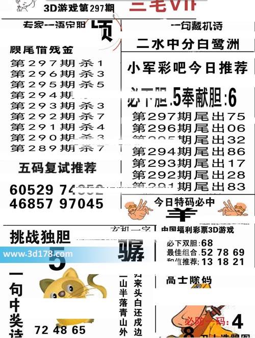 三毛图库3d第2019297期挑战独胆:5