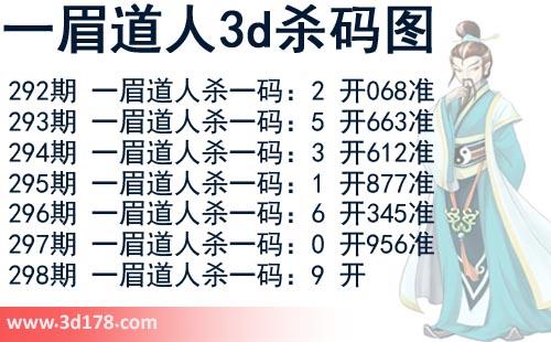 第2019298期一眉道人3d杀码图杀一码:9