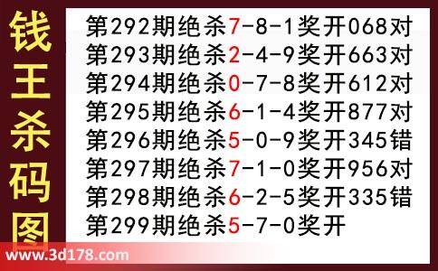 钱王杀码图3d第2019299期推荐:杀057