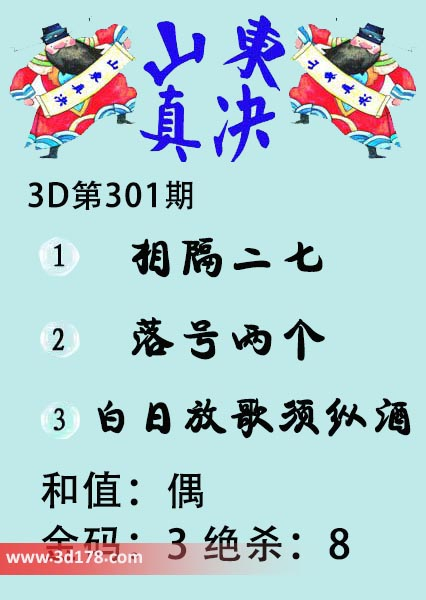 3d山东真诀图第2019301期推荐金码:3