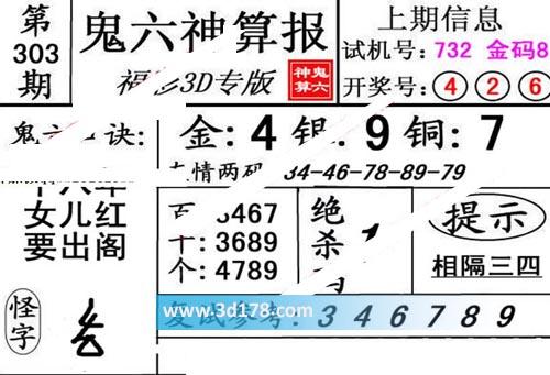 鬼六神算报3d第2019303期推荐金胆:4