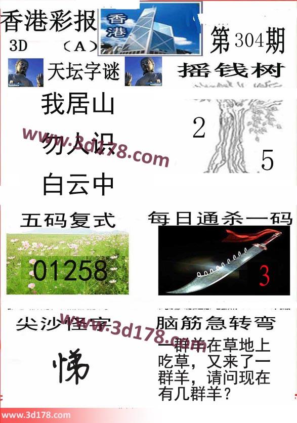 香港彩报3d第2019304期推荐五码复式:01258