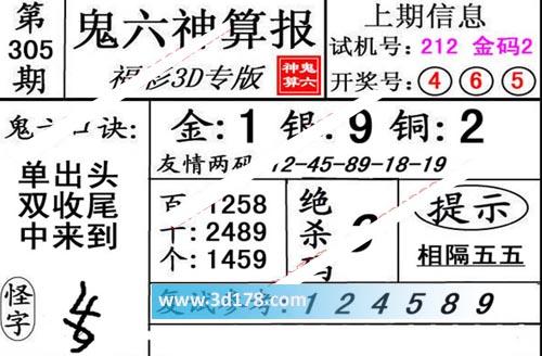 鬼六神算报3d第2019305期推荐百位:1258