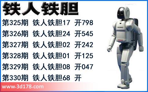 3d铁人铁胆第2019330期推荐:双胆68