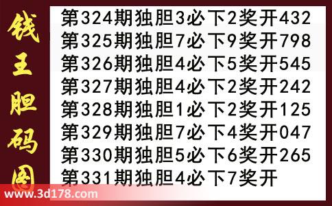 3d第2019331期钱王胆码图推荐:独胆4