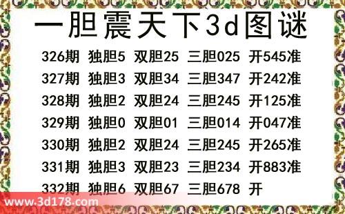 3d第2019332期一胆震天下推荐:三胆678