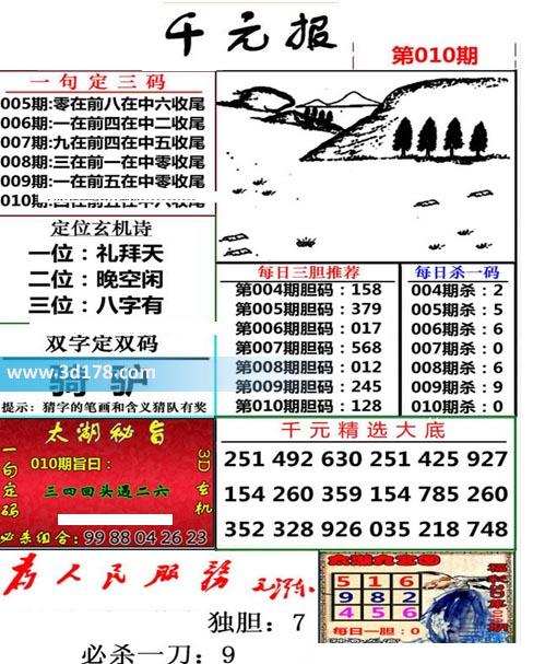 布衣千元报3d第2020010期推荐每日三胆推荐:128
