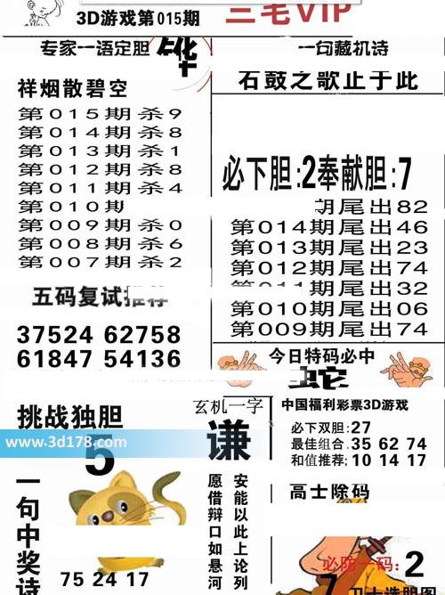 三毛图库3d第2020015期今日必下胆:2