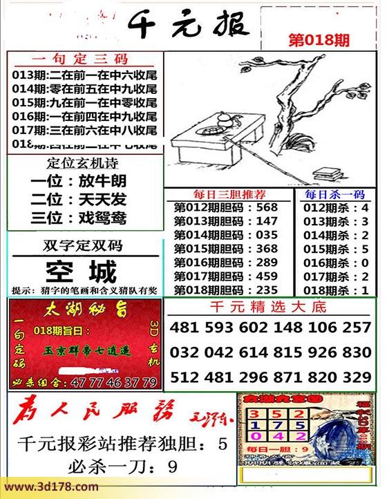 布衣千元报3d第2020018期每日三胆推荐:235