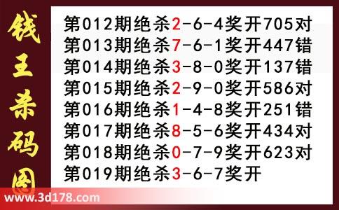 钱王杀码图3d第2020019期推荐:杀367