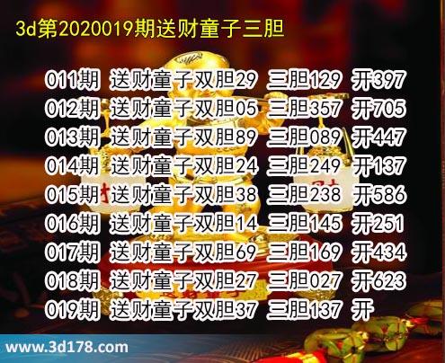 送财童子图3d第2020019期推荐:胆码关注137