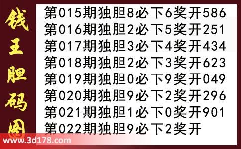 3d第2020022期钱王胆码图推荐:独胆9