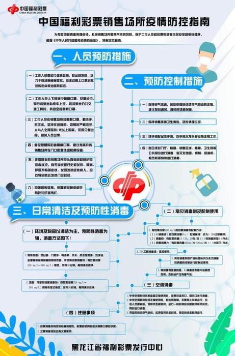 中国福利彩票销售场所疫情防控指南