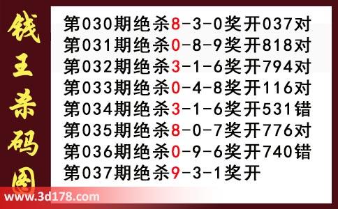 第2020037期3d钱王杀码图推荐:杀139