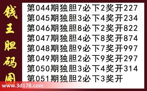 3d第2020051期钱王胆码图推荐:独胆2
