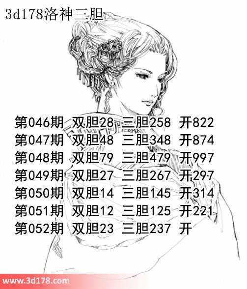 第2020052期3d洛神三胆图强力推荐:237