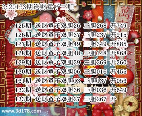 3d送财童子图第2020133期推荐:三胆267
