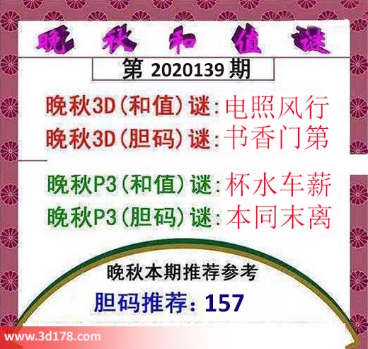 3d红五晚秋图第2020139期胆码值谜:157