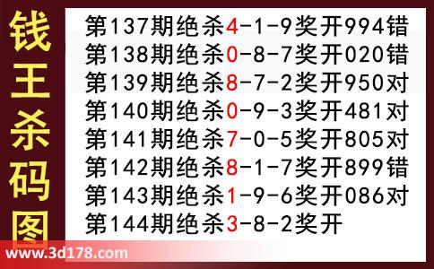 钱王杀码图3d第2020144期推荐:杀238