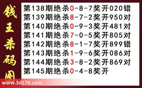 钱王杀码图3d第2020145期推荐:杀048