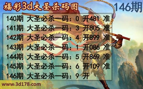 3d第2020146期大圣杀码图:必杀一码9
