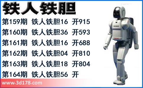 3d铁人铁胆第2020164期推荐:双胆56