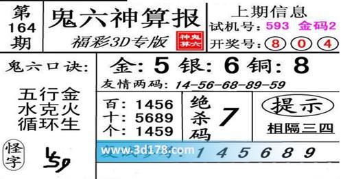 鬼六神算报3d第2020164期推荐复式参考:145689