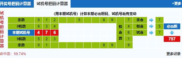 福彩3d试机号胆码计算器