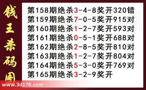 钱王杀码图3d第2020165期推荐:杀239