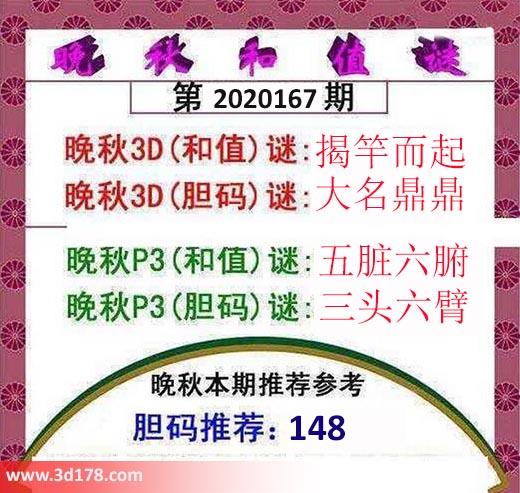 3d红五晚秋图第2020167期胆码推荐:148