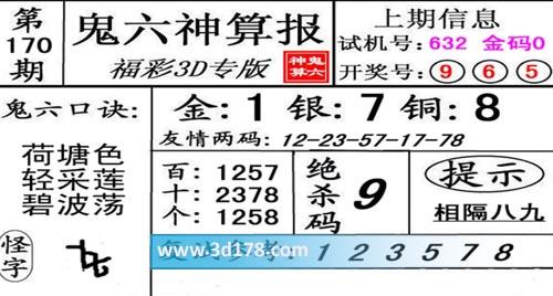 鬼六神算报3d第2020170期推荐复式参考:123578