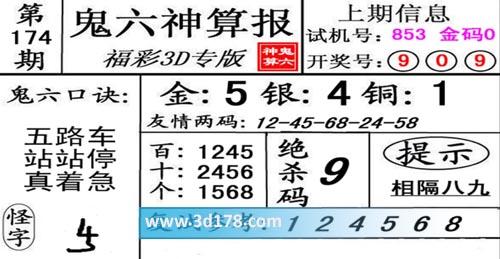 鬼六神算报3d第2020174期推荐复式参考:124568