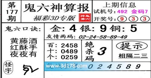 鬼六神算报3d第2020177期推荐百位:2458