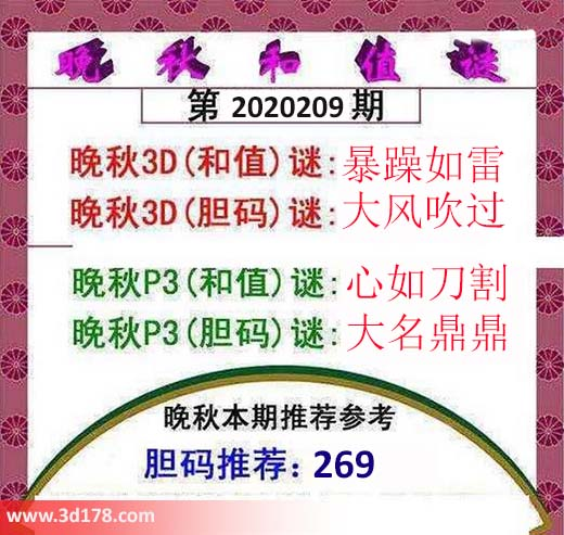 3d红五晚秋图第2020209期胆码推荐:269