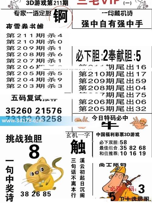 三毛图库3d第2020211期推荐挑战独胆:8
