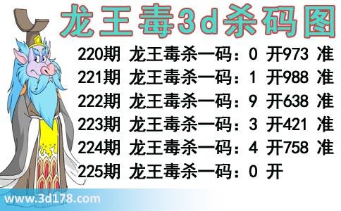 龙王毒3d杀码图分析3d第2020225期杀一码:0