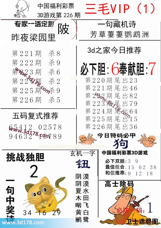 三毛图库3d第2020226期推荐今日特码必中:狗