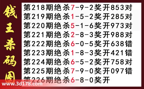 3d第2020226期钱王杀码图推荐:绝杀一码6