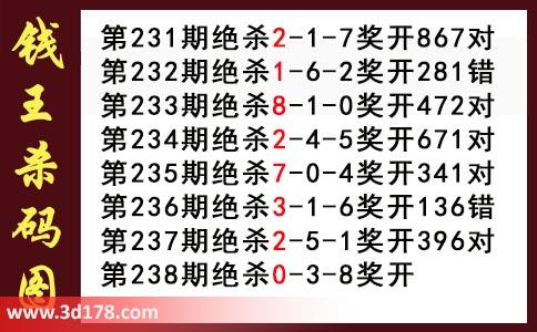 第2020238期3d钱王杀码图推荐:杀038