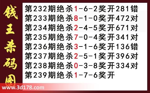 第2020239期3d钱王杀码图推荐:杀167