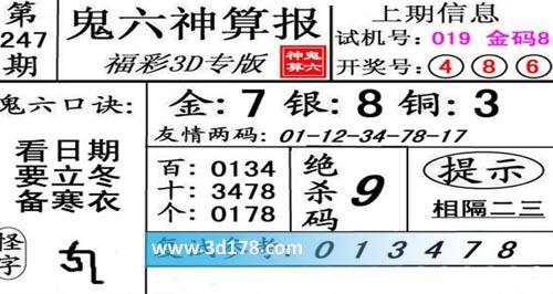 鬼六神算报3d第2020247期推荐鬼六口诀:看日期