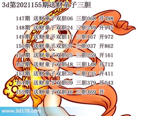送财童子图3d第2021155期推荐:双胆看46