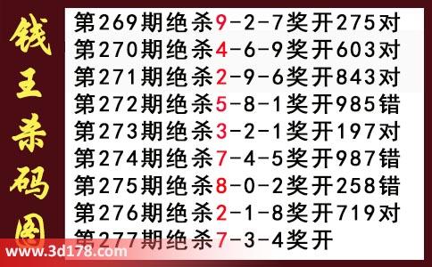 3d第2021277期钱王杀码图推荐:绝杀一码7